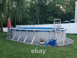 Oval Above Ground Swimming Pool Package Pool, Liner, Skimmer Kit